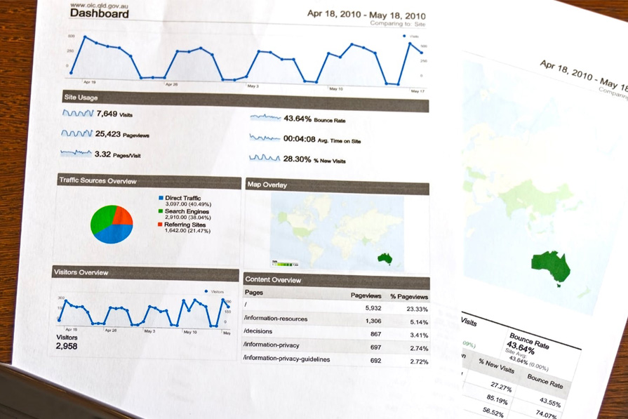 Search Engine Optimisation Services Brisbane